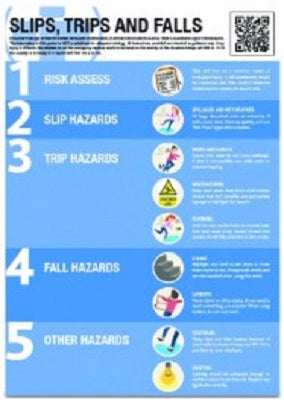 A2 Slips,Trips and Falls Poster - SAT0087