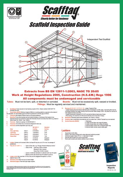 Scafftag Wallchart - WC209