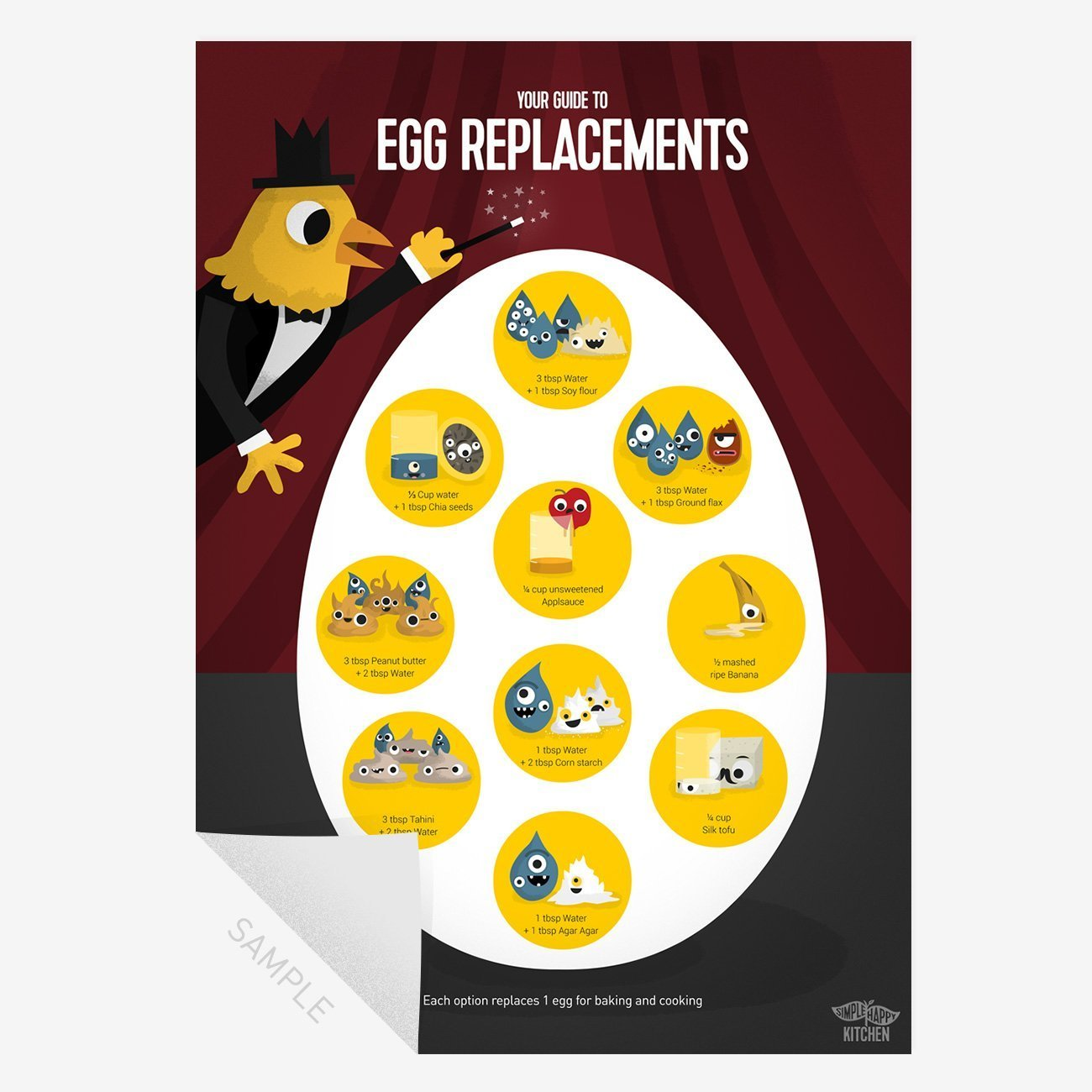 Egg Replacements Guide - Print