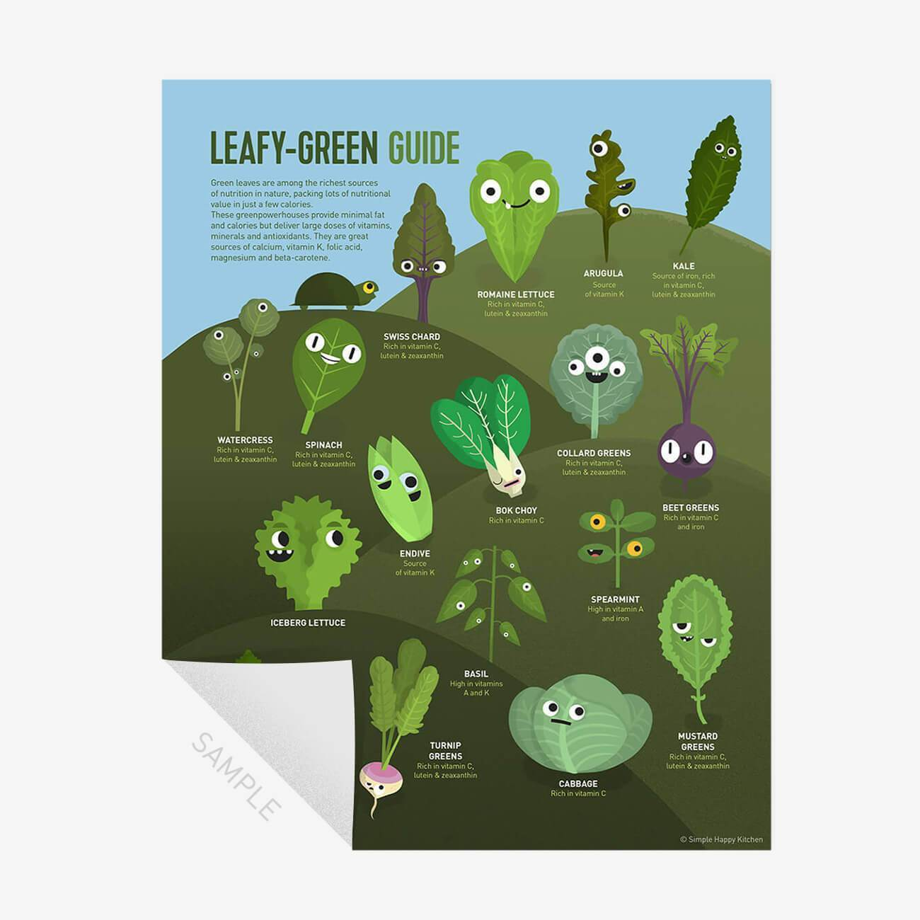 Prints - Leafy-Green, Salad Leaves Guide - Print