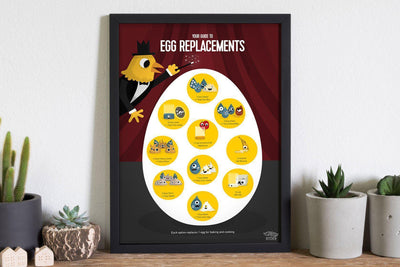 Prints - Vegan Egg Replacements / Egg Substitute Guide Print