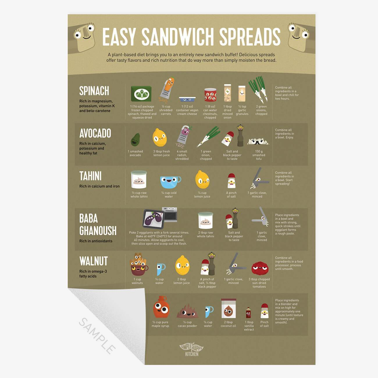 Prints - Vegan Sandwich Spreads - Print