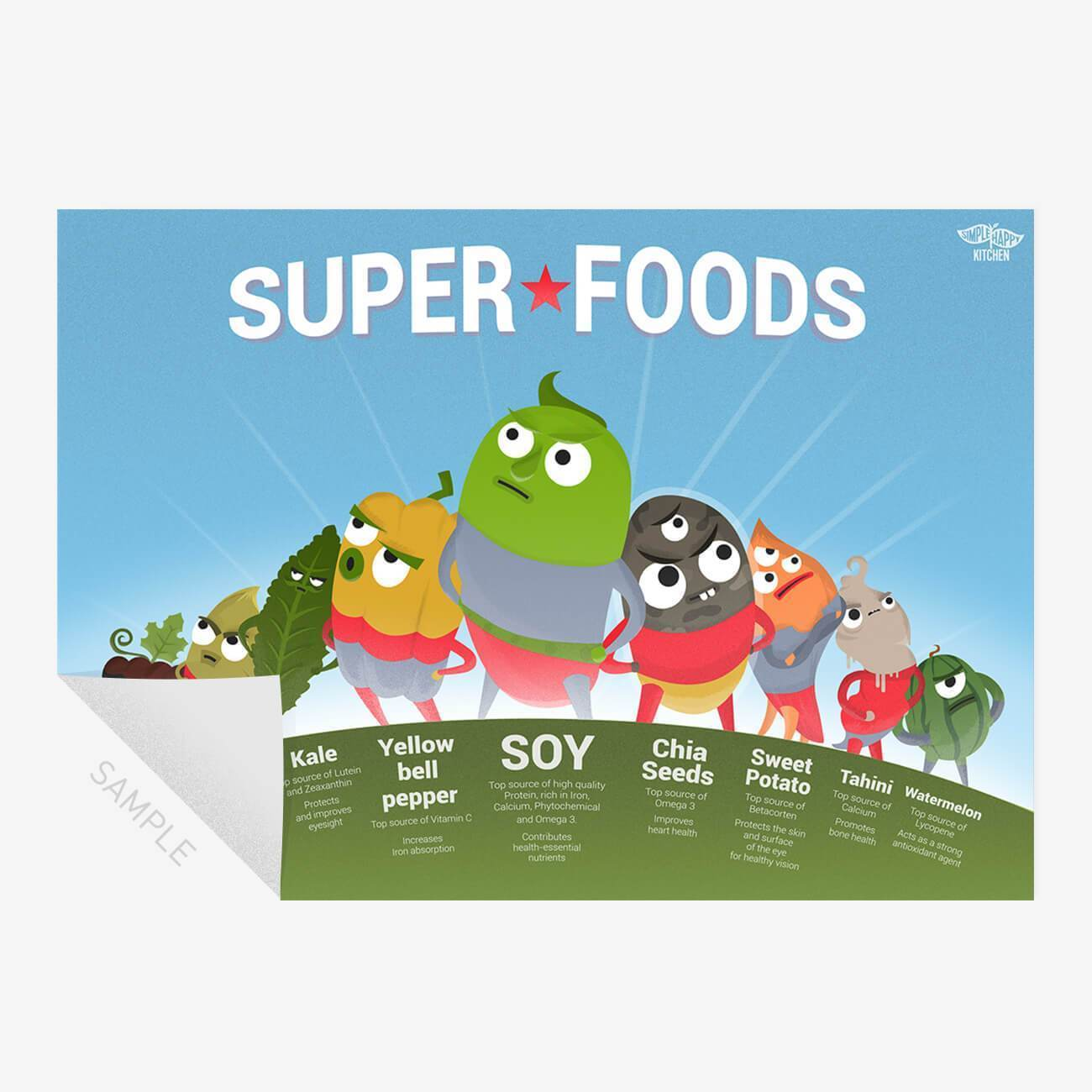 Prints - Vegan Superfoods - Print