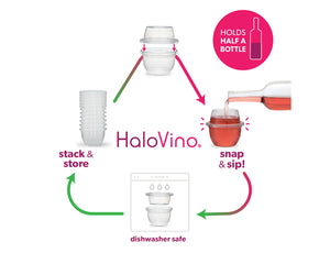 12- or 36-Pack HaloVino Wine Tumbler Bundle (Includes A HaloTote)