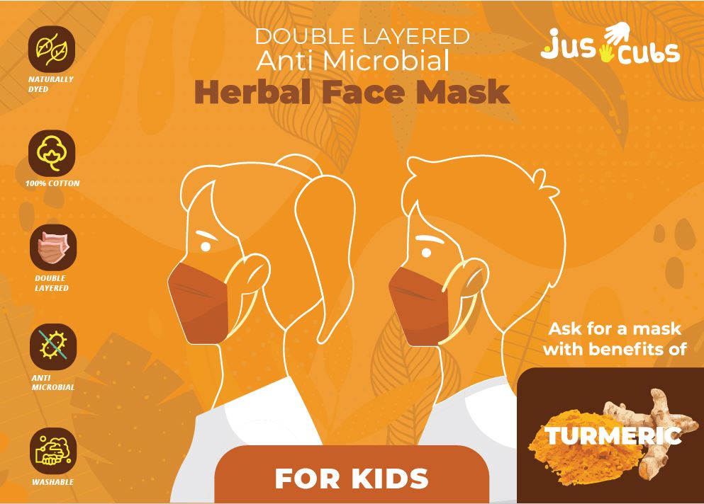 JusCubs Herbal Double Layered Kids Turmeric Mask Pack of 10