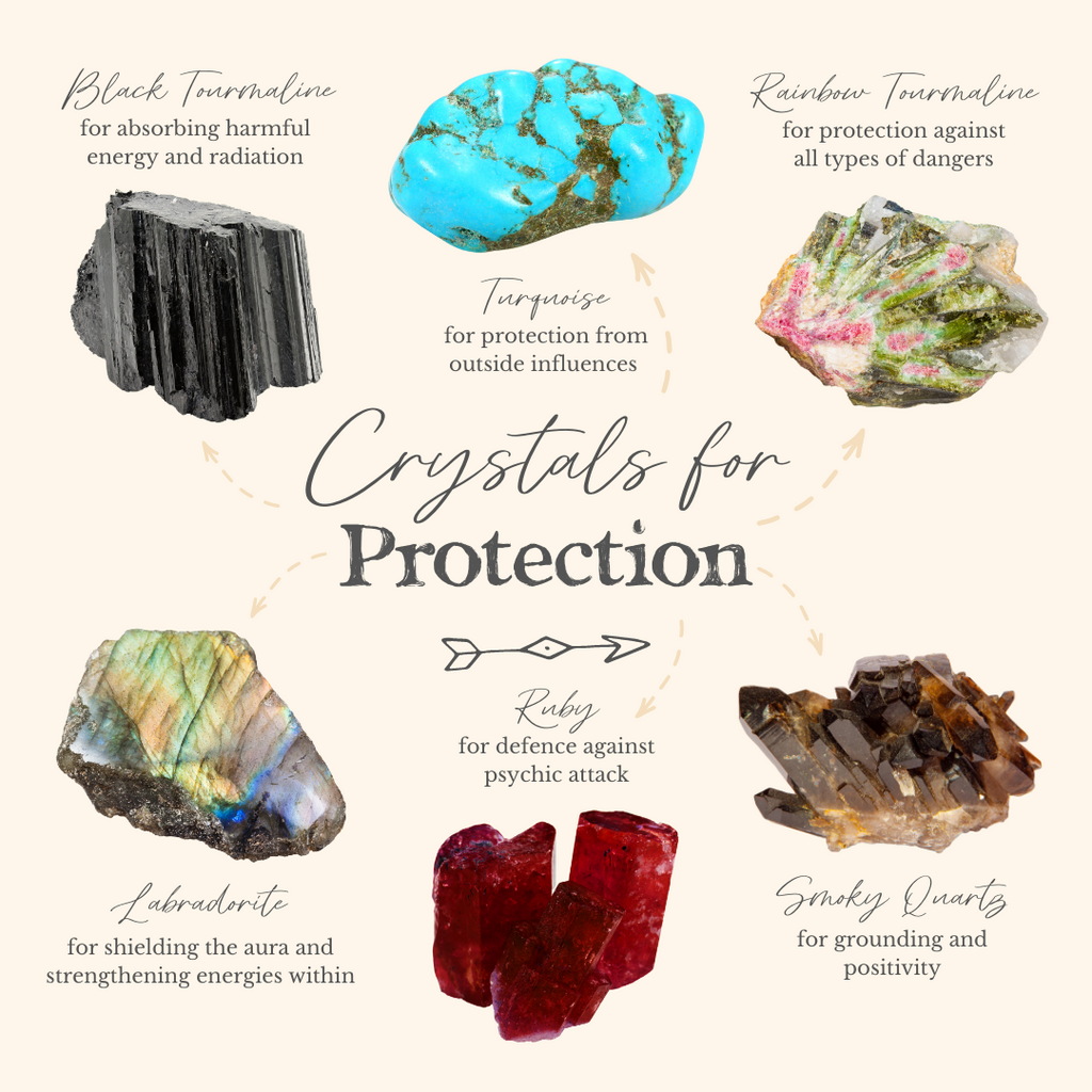 Shield Yourself from Negative Energy with these Powerful Crystals for Protection