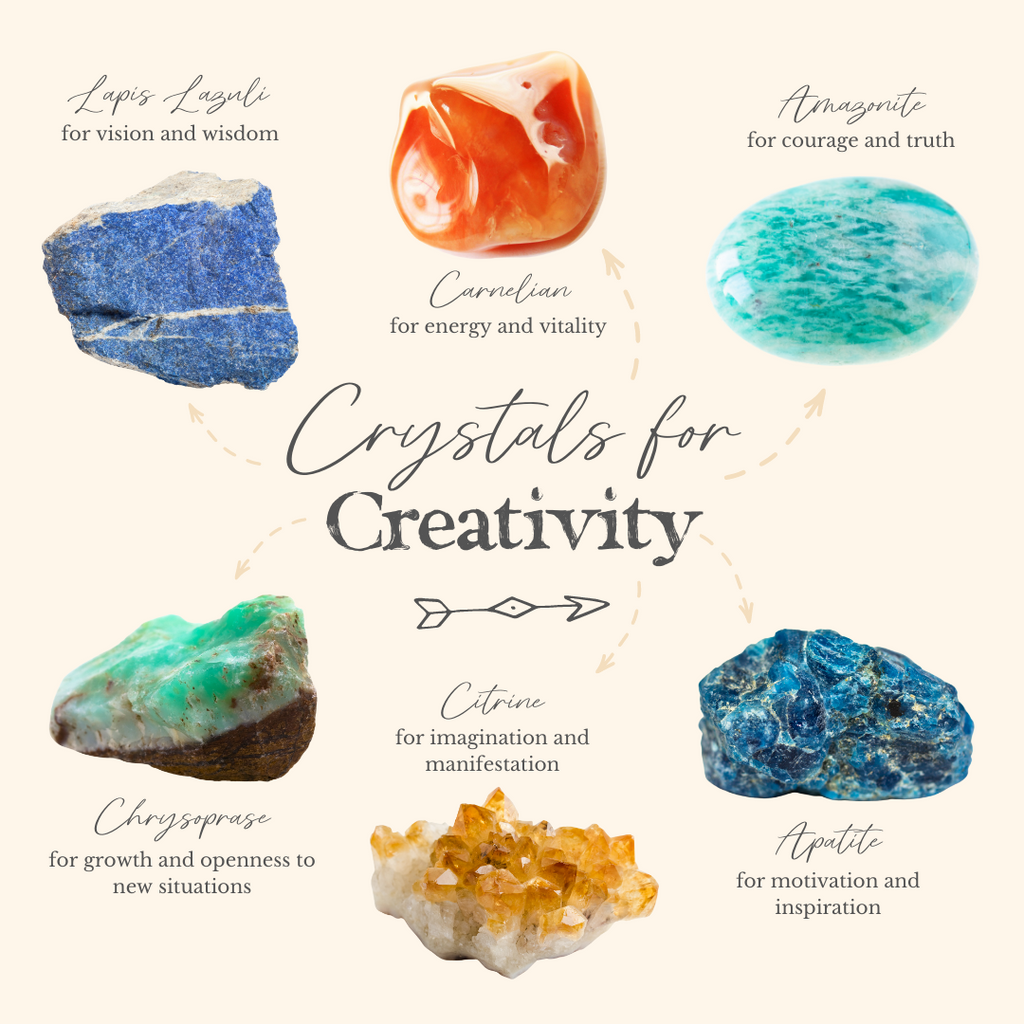 6 Best Crystals for Creativity