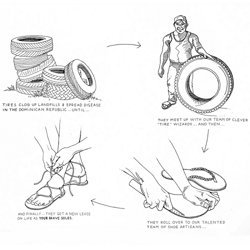 A whole new way to think about upcycled tires