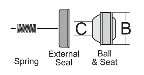 CV Type 4 Diagram