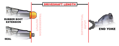 Driveshaft Length