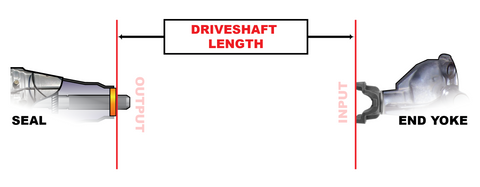 Driveshaft Measuring Guide