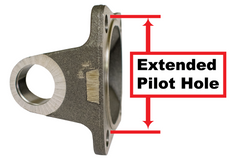 Extended Pilot Hole