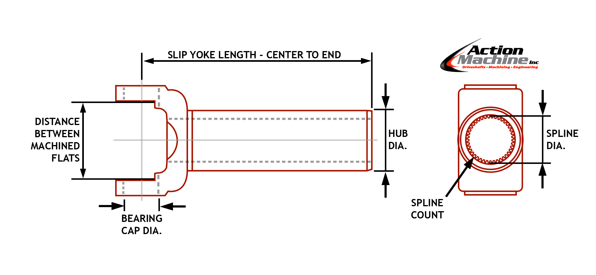 Transmission Slip Yoke Diagram