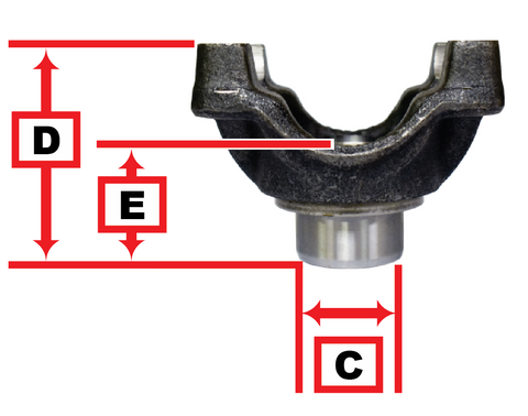 End Yoke Side Measuring Guide