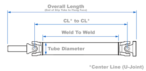 Overall Driveshaft Length
