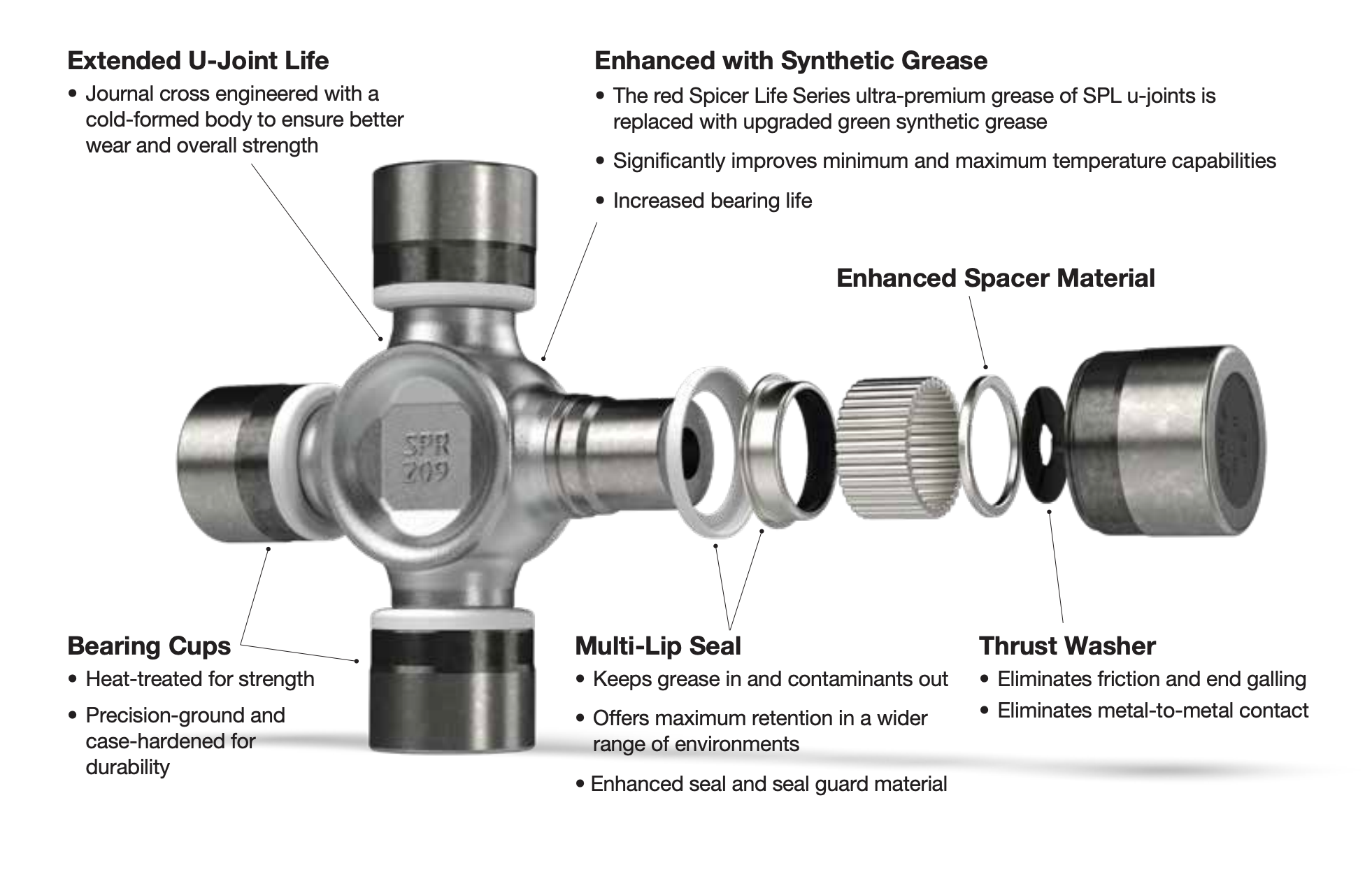 Spicer U-Joint graphic