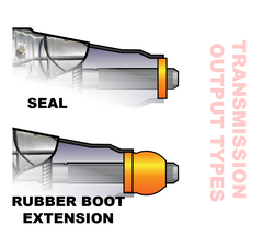 Seal and Boot Transmission Type