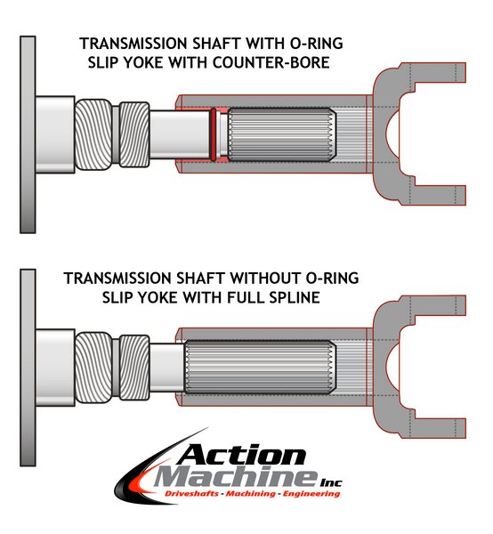 Transmission Slip yoke with and without counter bore