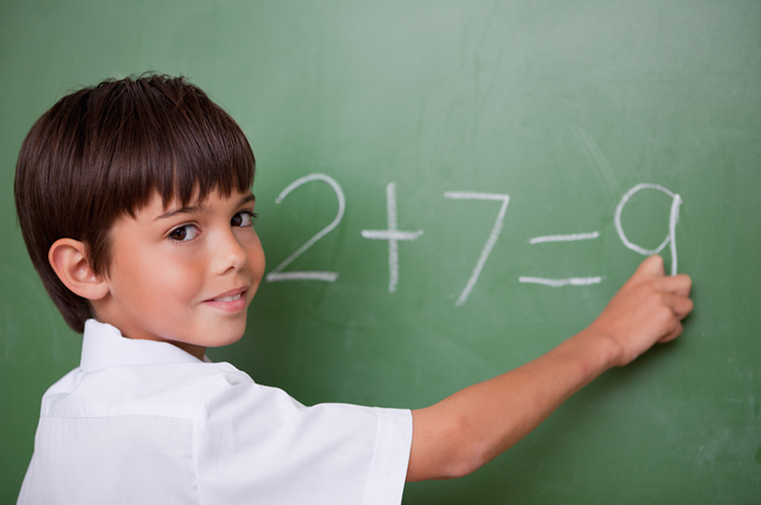 5 Powerful Ways to Help Kids Develop a Growth Mindset in Mathematics