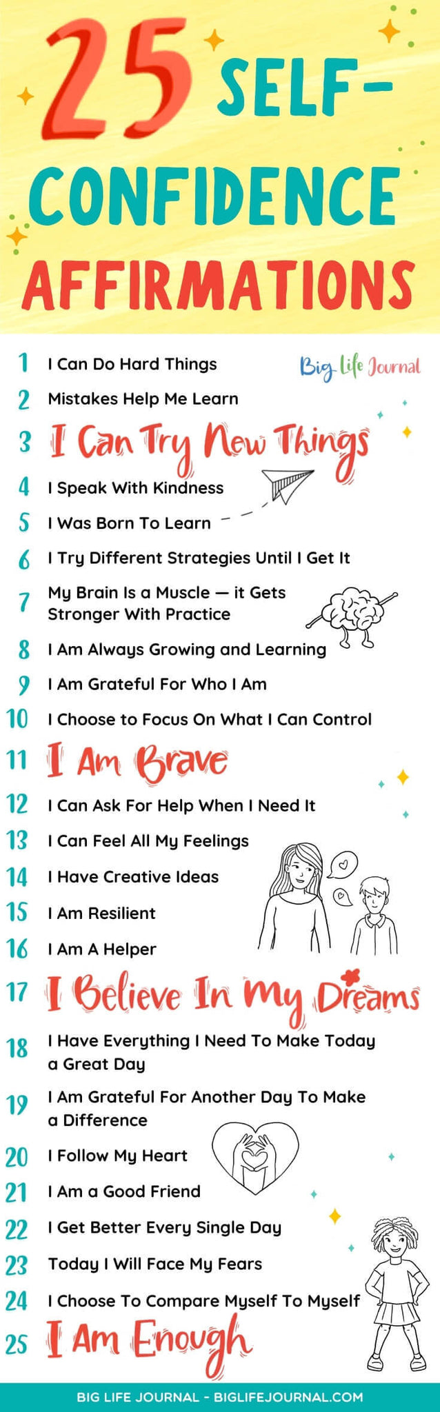 25 Self-Confidence Affirmations