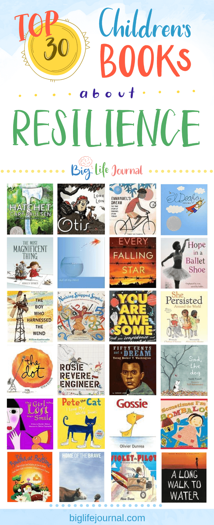 12 Top 10 Children's Books About Resilience – Big Life Journal