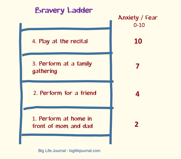 An example of a bravery ladder for children