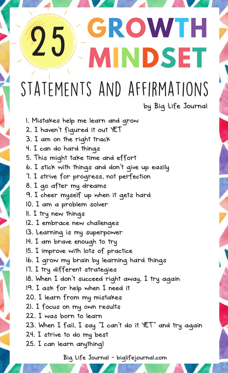 A list of 25 growth mindset statements and affirmations for kids and adults.