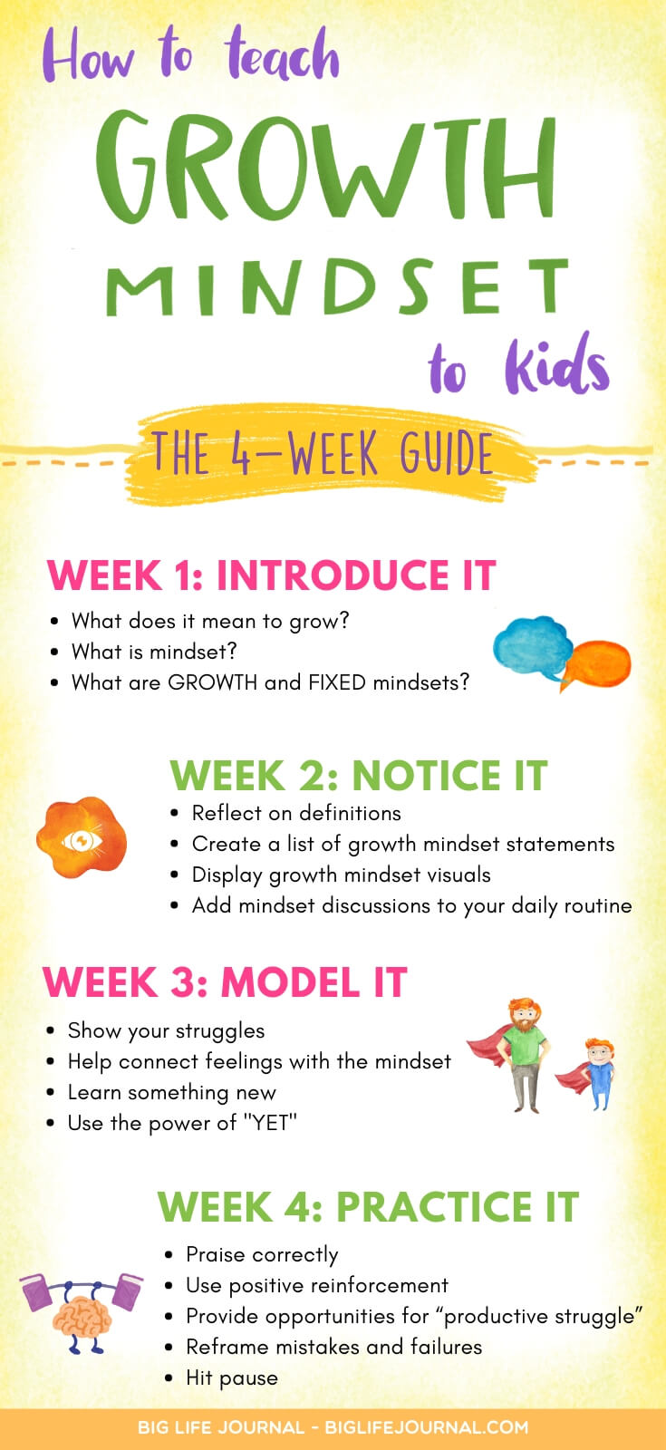 How to Teach Growth Mindset to Kids - The 4 - Week Guide