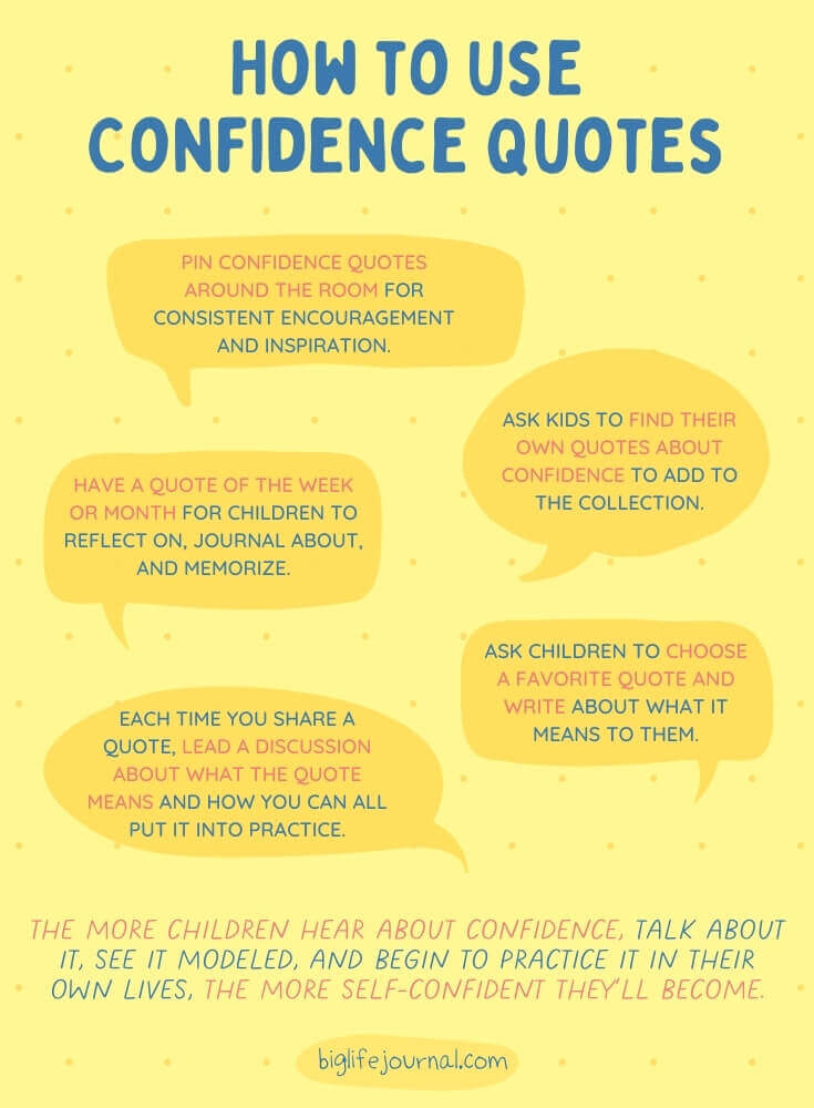 How to use confidence quotes