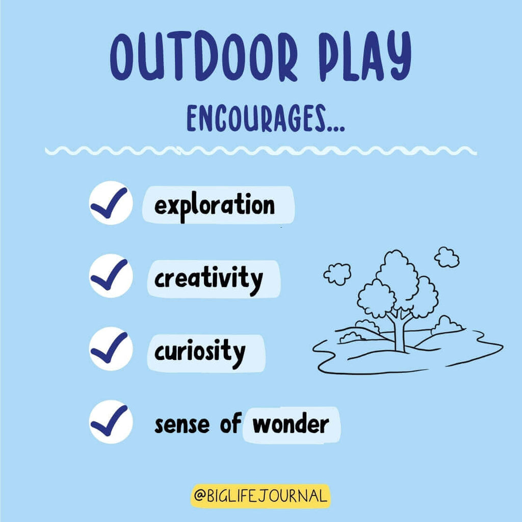 Outdoor Play Encourages