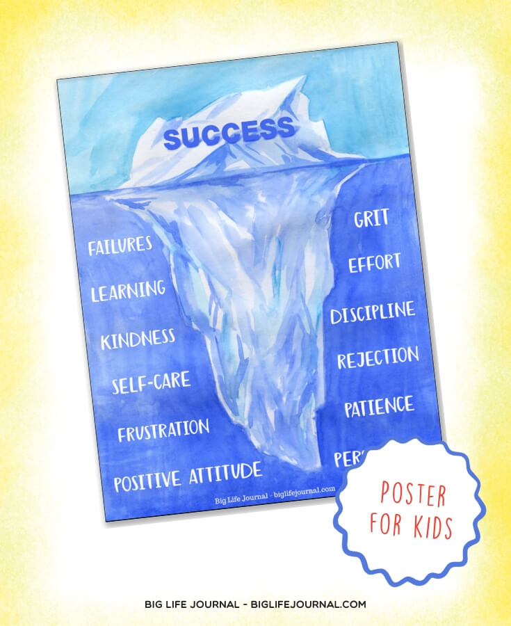 Iceberg Failure Poster for kids