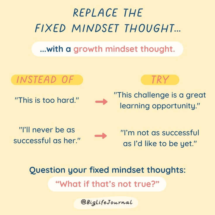 Replace the fixed mindset thought...