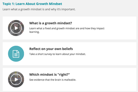 growth mindset course for parents