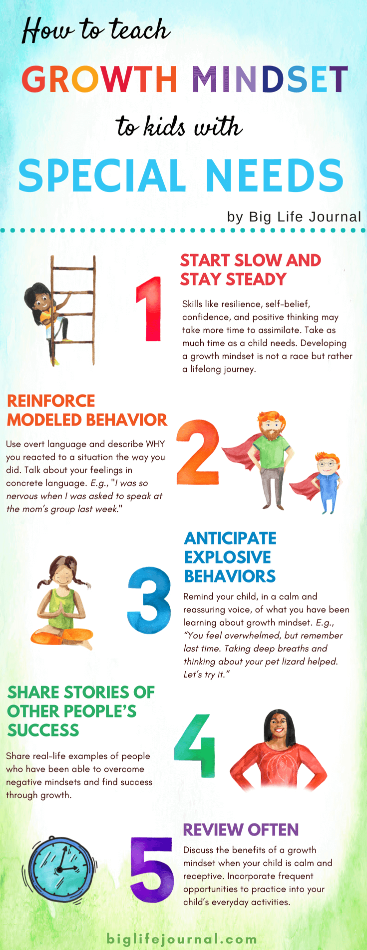 photo about Printable Activities for Kids With Adhd called 5 Impressive Strategies In the direction of Coach Advancement Attitude In the direction of Young children With