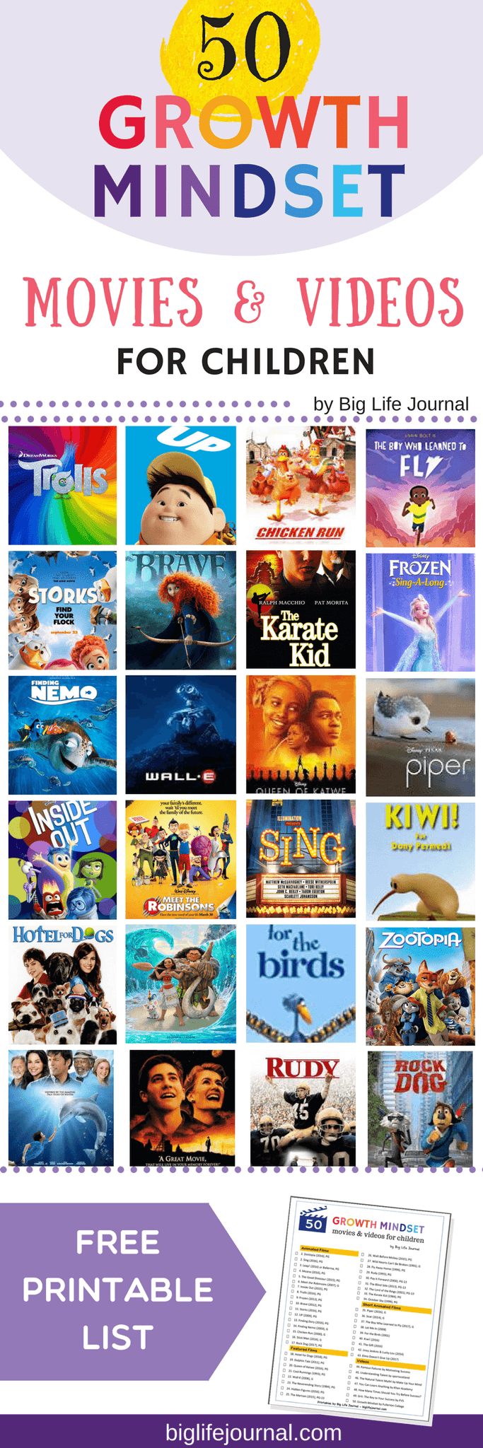 A list of top 50 growth mindset movies and videos for children.