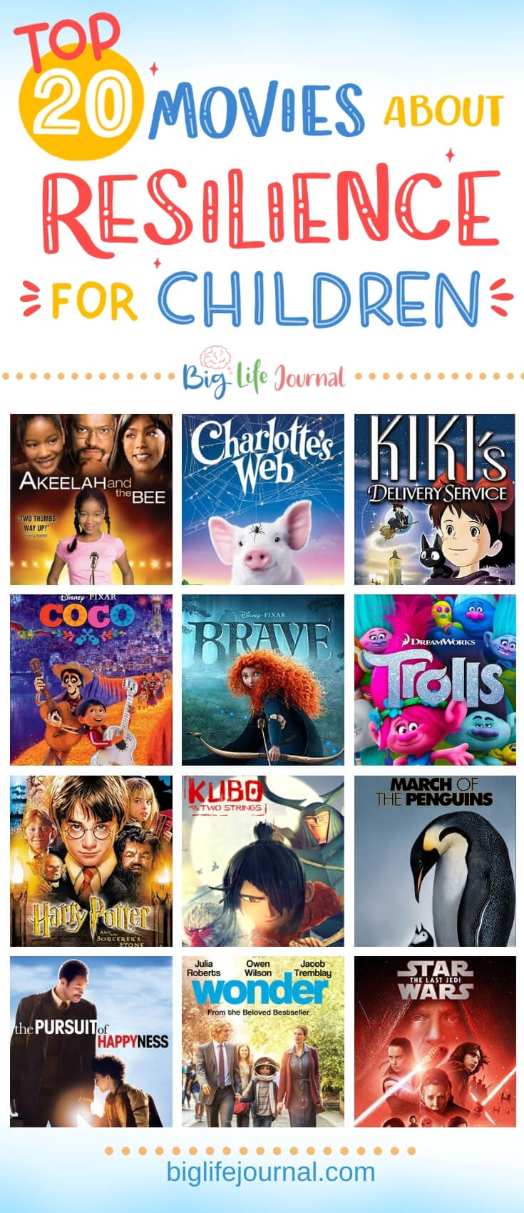 Top 20 Movies About Resilience for Children