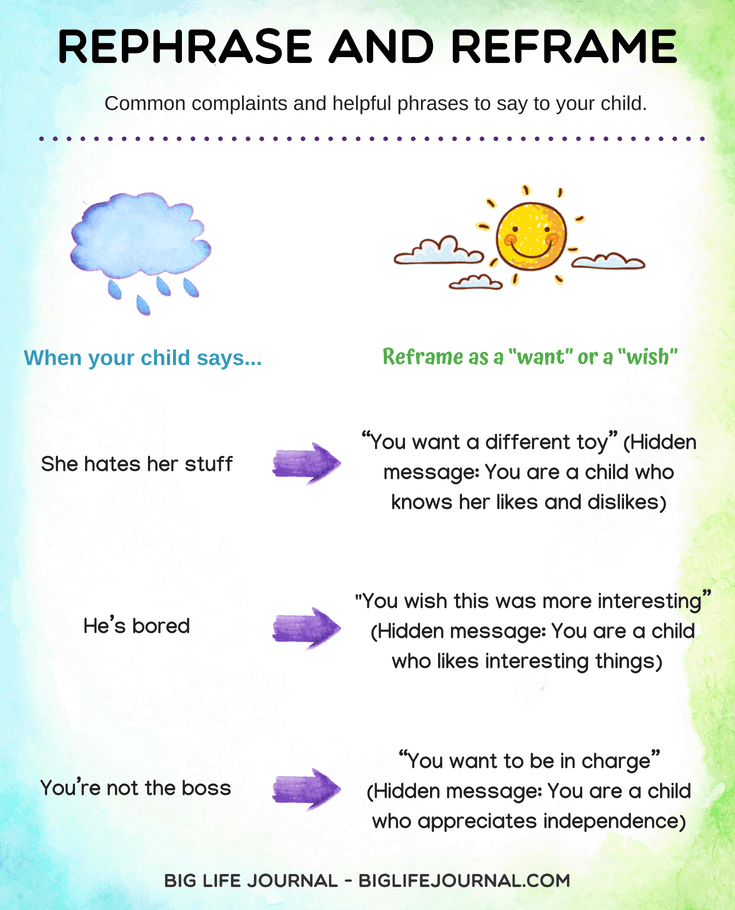 When your child says...