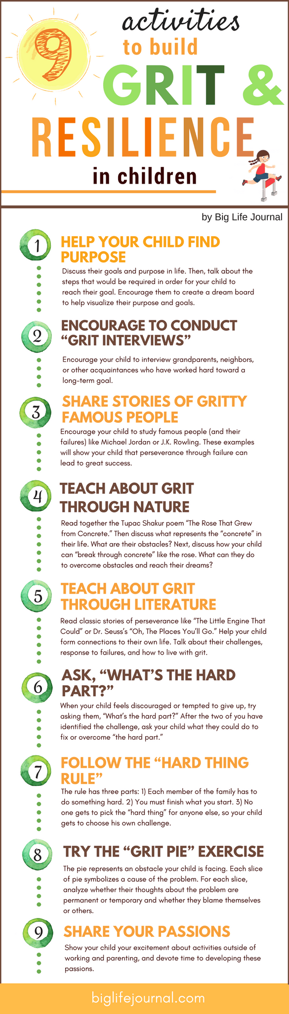 A list of 9 activities to build grit and resilience in children at home or in classroom.
