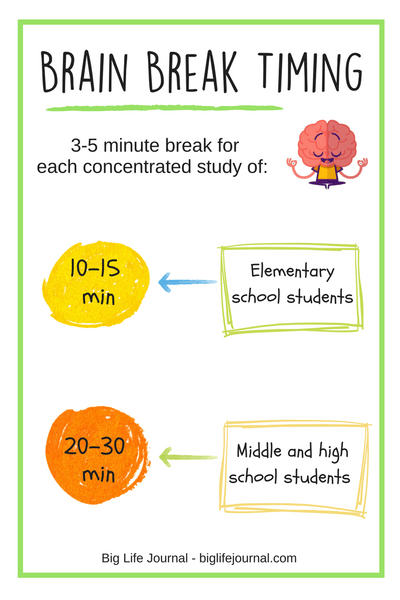 Brain break timing for children.