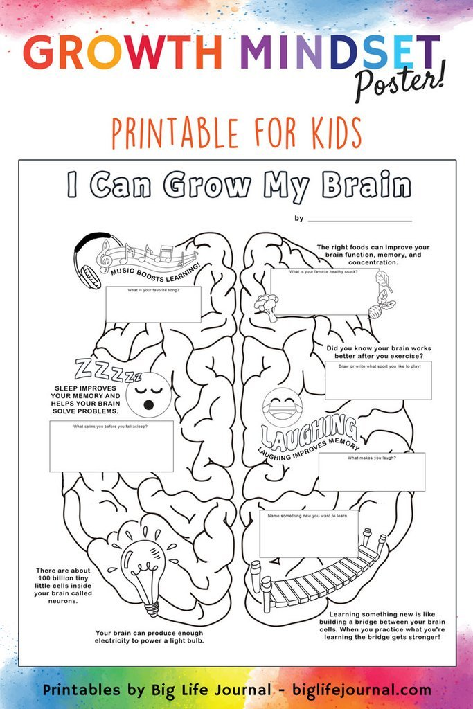 growth mindset grow brain poster