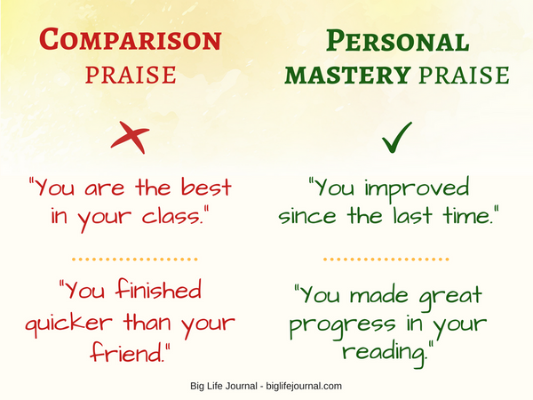 Praise personal mastery rather than comparing your child with others.