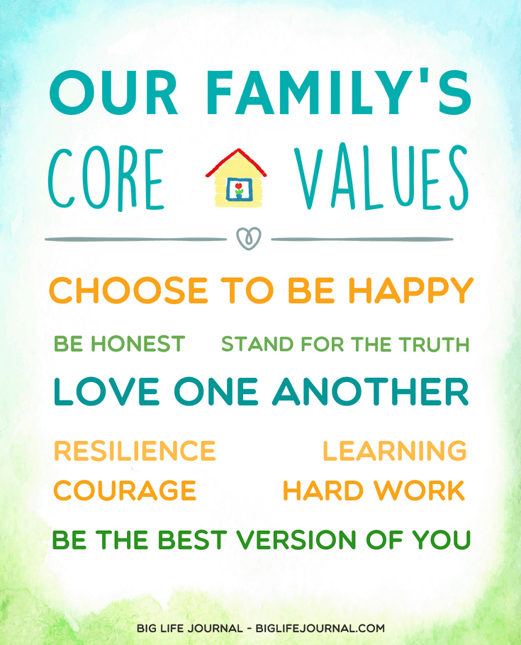 core family values manifesto big life journal