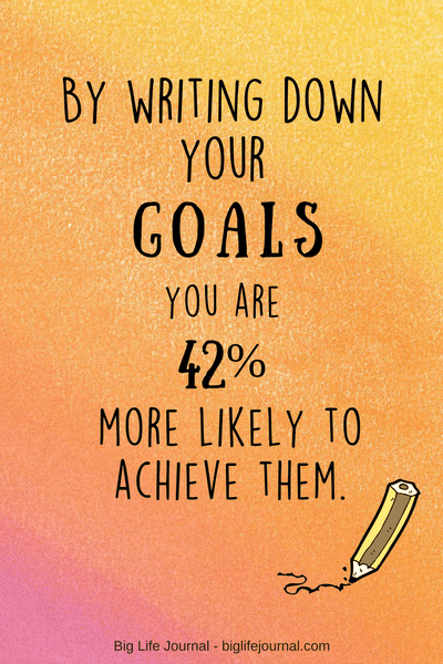 Psychology professor Dr. Gail Matthews found that by simply writing down your goals, you're 42% more likely to achieve them.