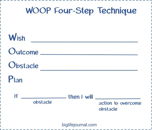 WOOP Four-step goal-setting technique.