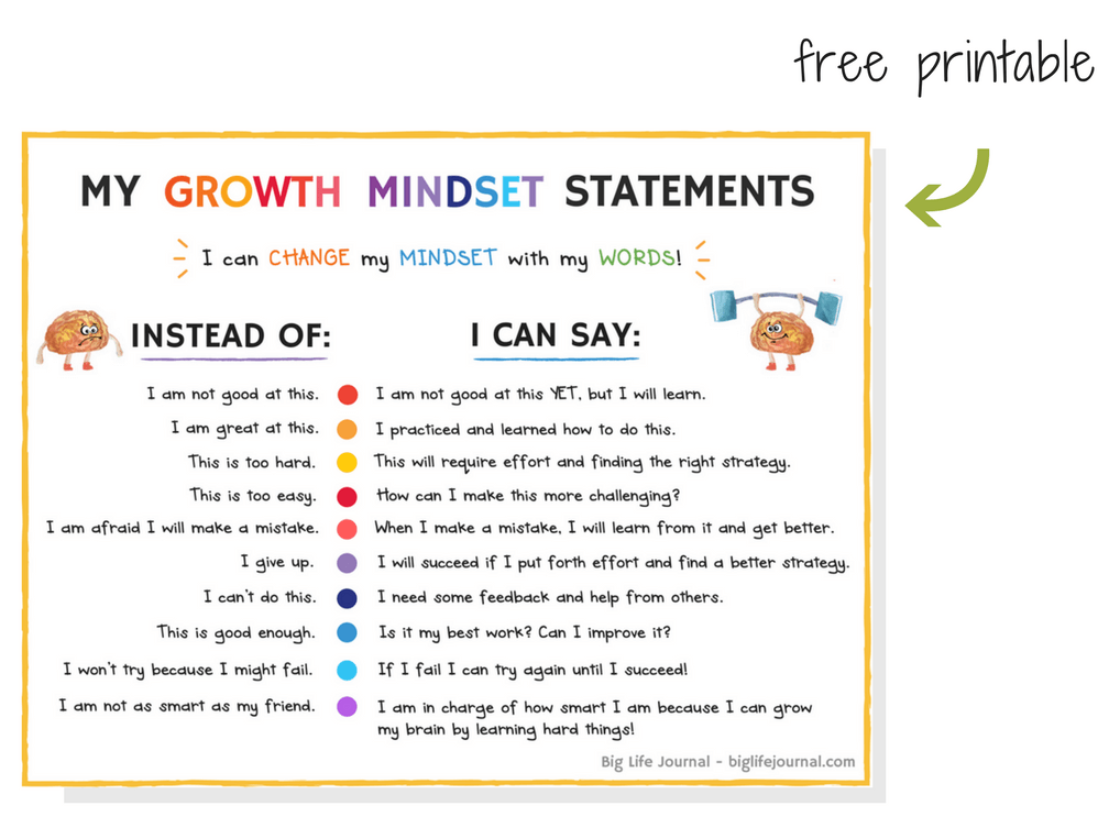 Top Growth Mindset Resources For Parents And Educators