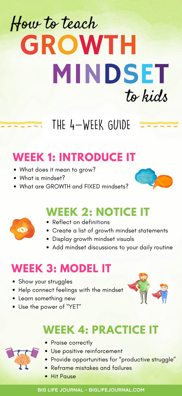 growth mindset 4 week guide - big life journal
