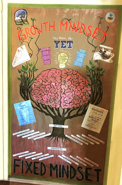 growth mindset bulletin board kids classroom home