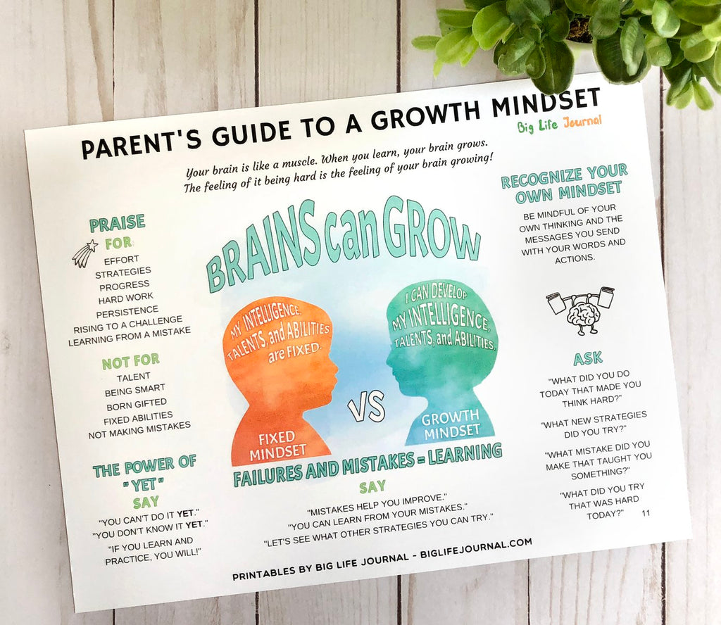 growth mindset guide parents classroom printable
