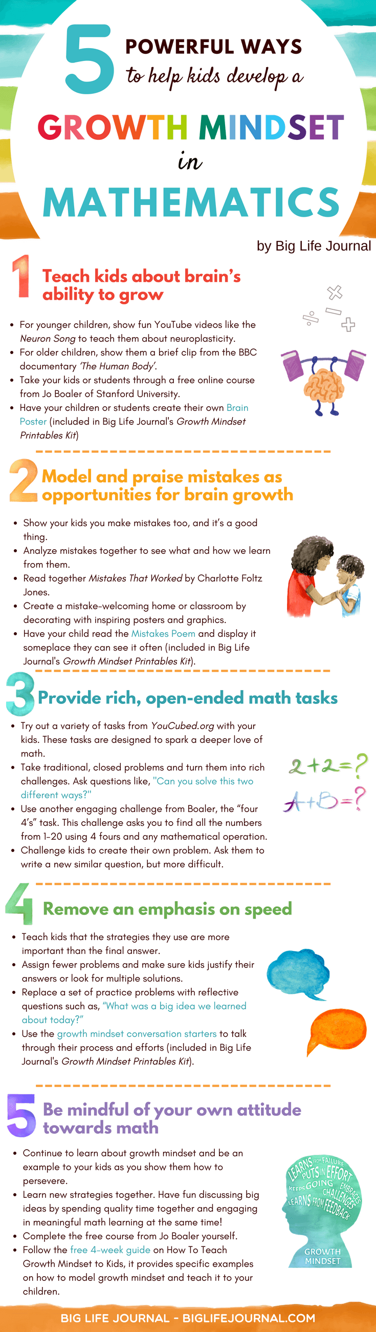 growth mindset in math - big life journal