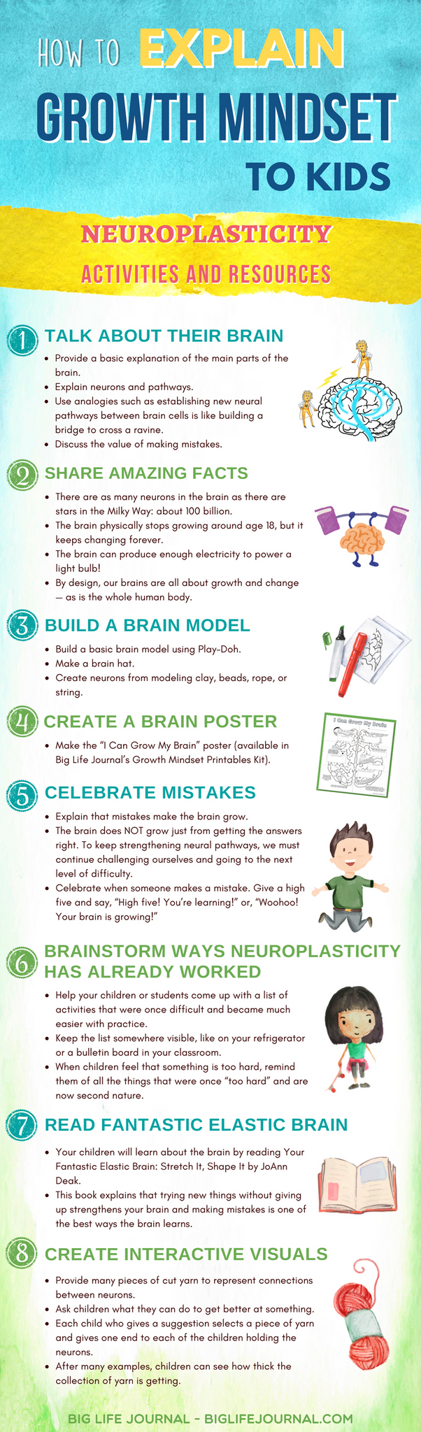 growth mindset kids activities resources